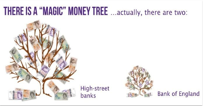 Magic money tree