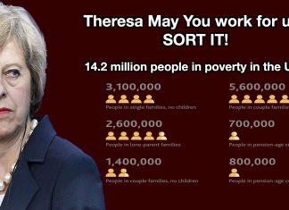poverty Uk