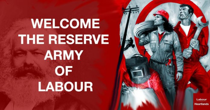 Reserve Army of Labor