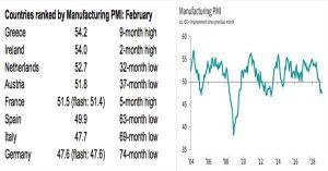 manufacturing PDI